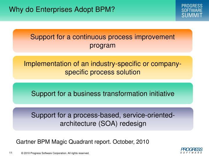 Why do Enterprises Adopt BPM?