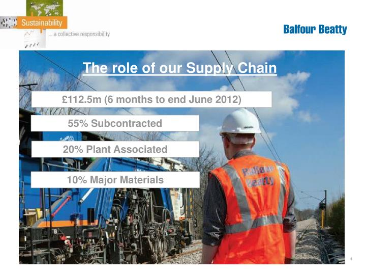 The role of our Supply Chain