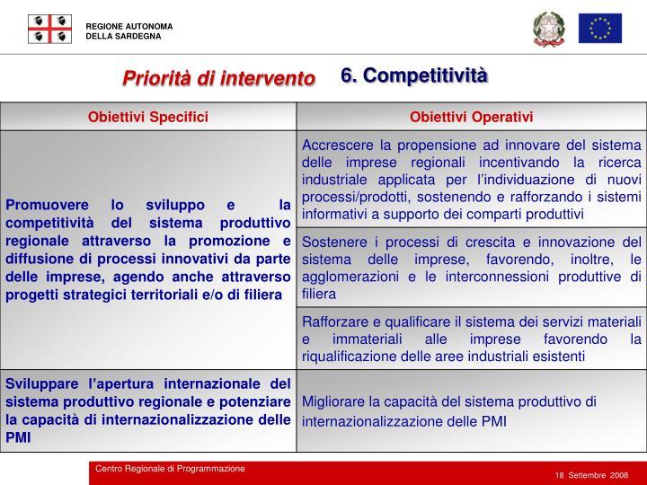 6. Competitività