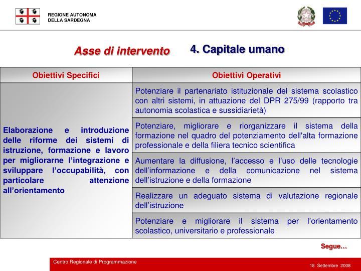 4. Capitale umano