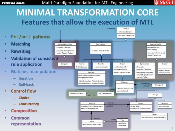 Minimal Transformation Core