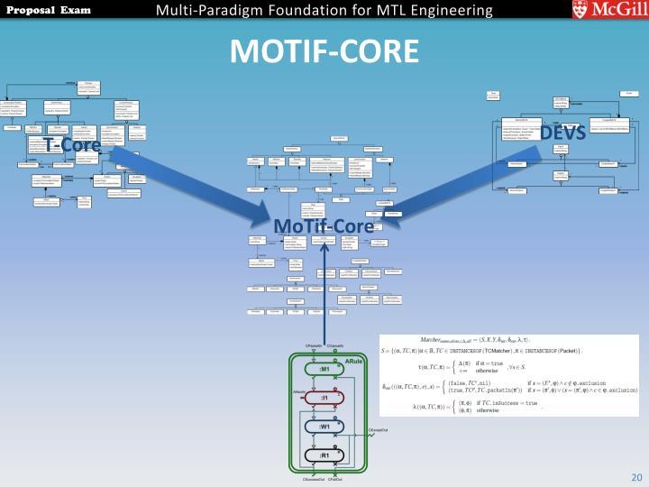 Motif-Core