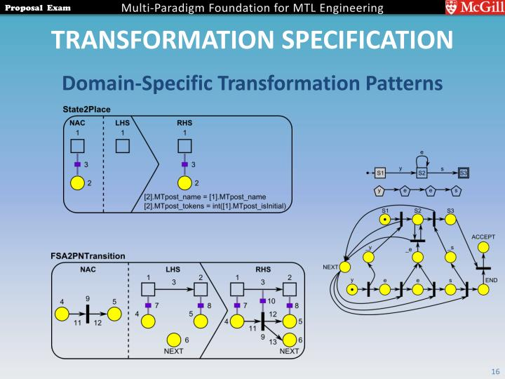 Transformation specification