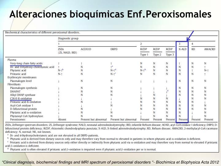 Alteraciones bioquímicas Enf.Peroxisomales