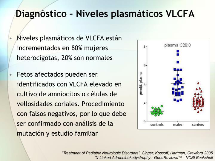 Diagnóstico – Niveles plasmáticos VLCFA