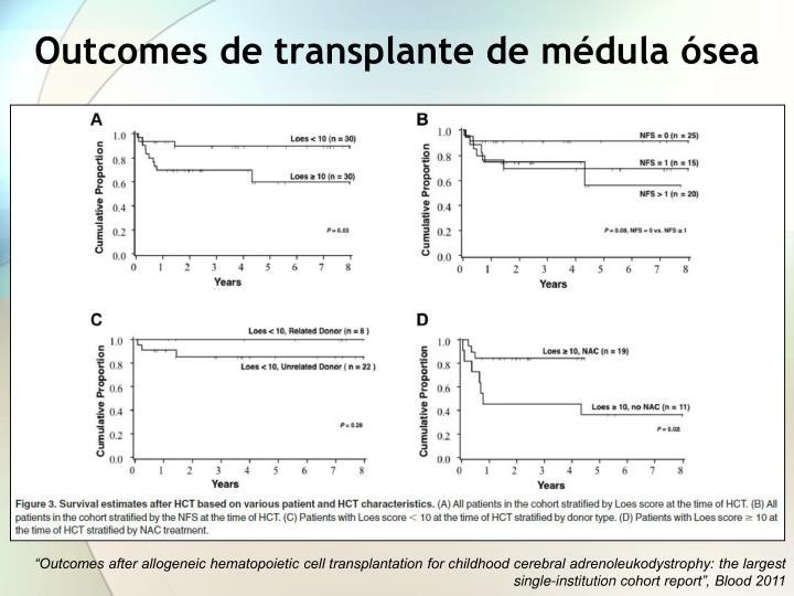 Outcomes de transplante de médula ósea