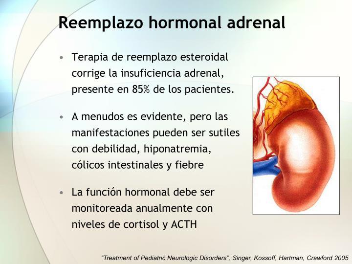 Reemplazo hormonal adrenal