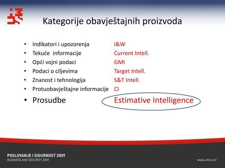 Kategorije obavještajnih proizvoda