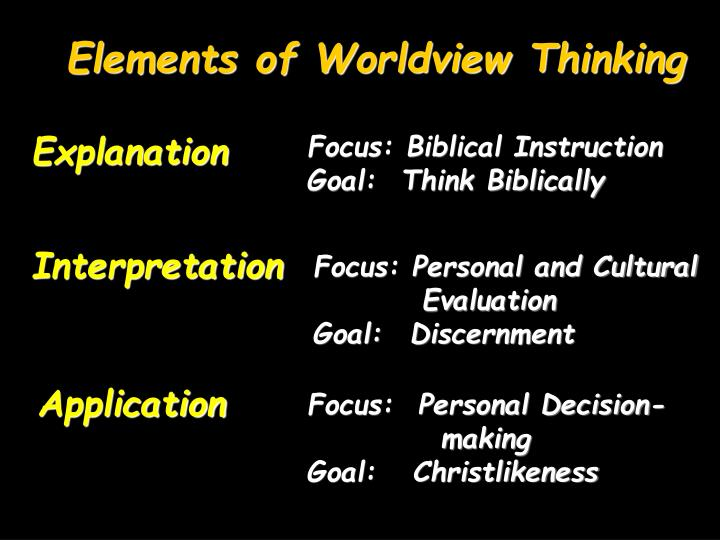 Elements of Worldview Thinking