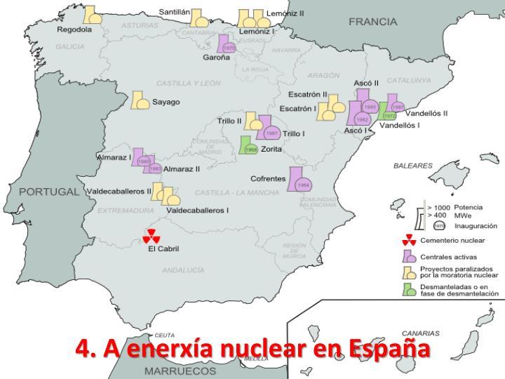 4. A enerxía nuclear en España