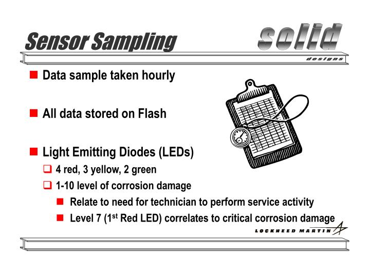 Sensor Sampling