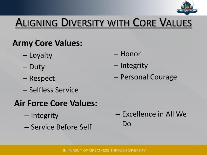 Aligning Diversity with Core Values