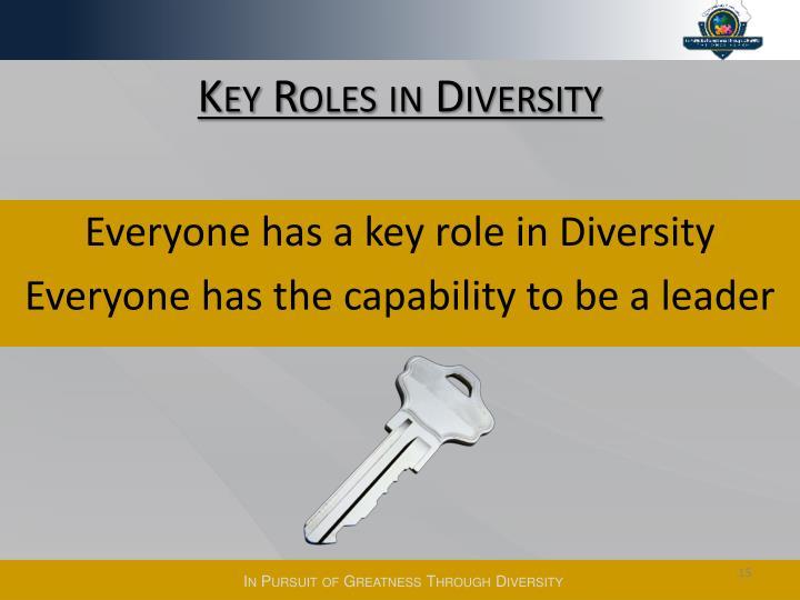 Key Roles in Diversity