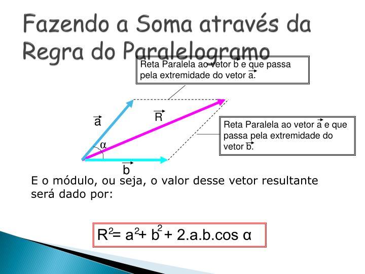 Reta Paralela ao vetor b e que passa pela extremidade do vetor a.
