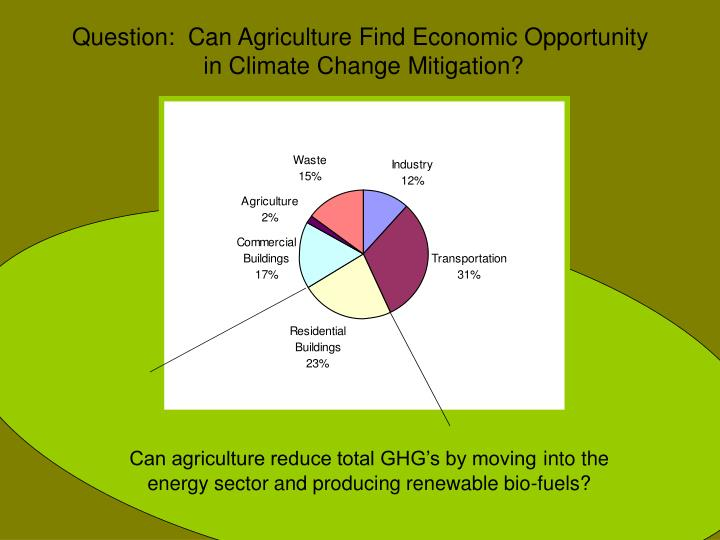 Question:  Can Agriculture Find Economic Opportunity