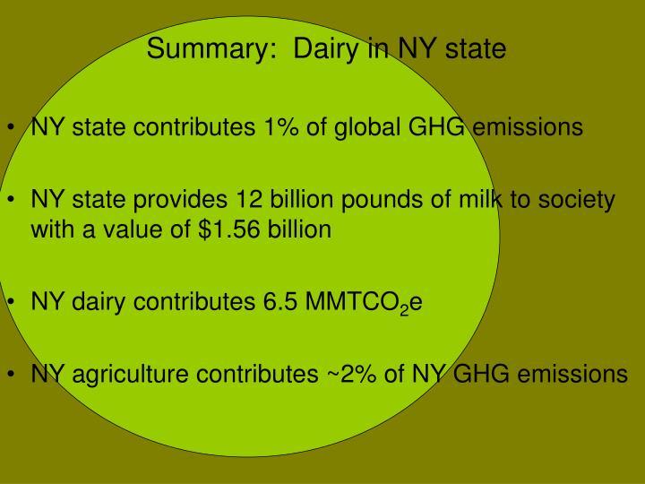 Summary:  Dairy in NY state