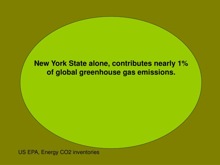 New York State alone, contributes nearly 1% of global greenhouse gas emissions.
