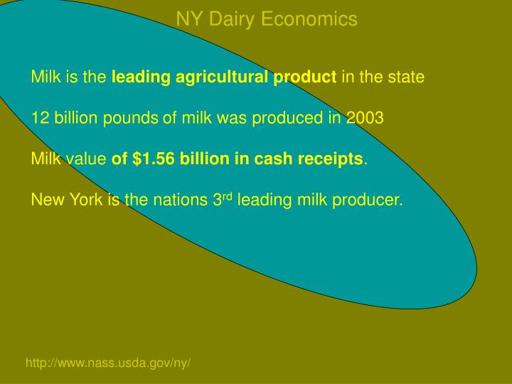 NY Dairy Economics