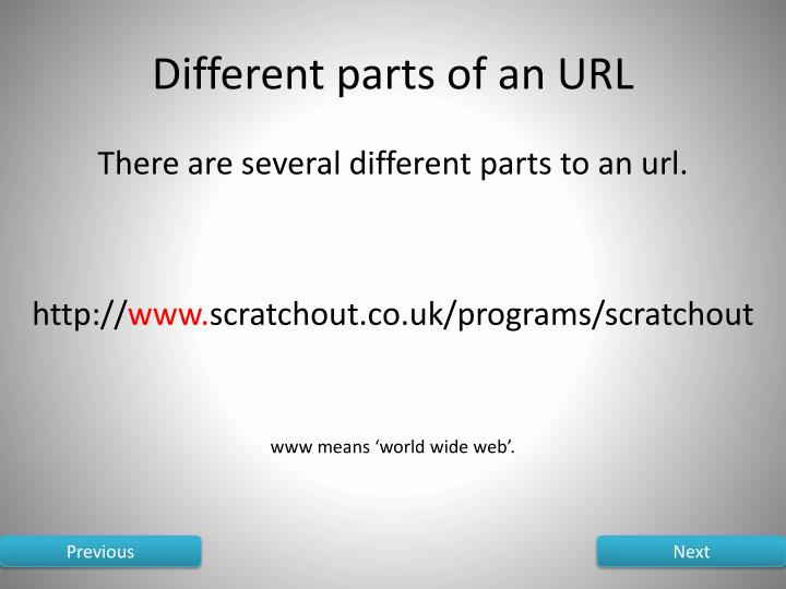 Different parts of an URL