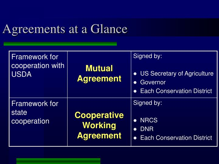 Agreements at a Glance