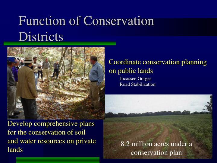 8.2 million acres under a conservation plan