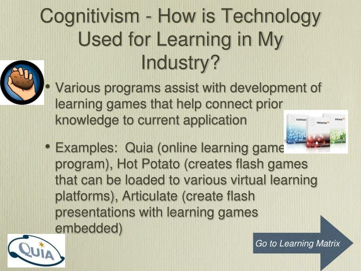 Cognitivism - How is Technology Used for Learning in My Industry?
