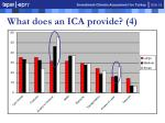 what does an ica provide 4