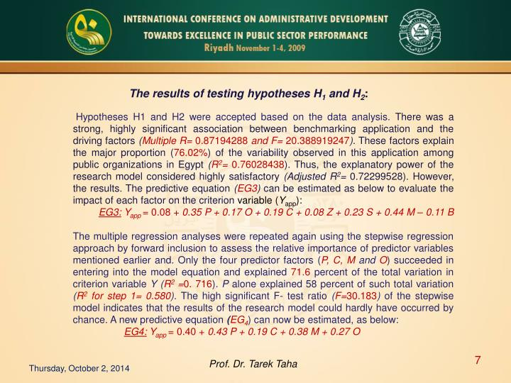 The results of testing hypotheses H