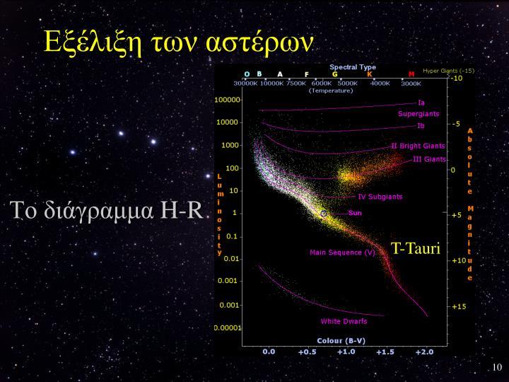 Εξέλιξη των αστέρων