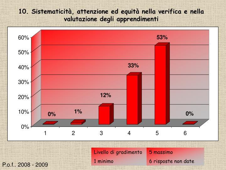 10. Sistematicità, attenzione ed equità nella verifica e nella valutazione degli apprendimenti