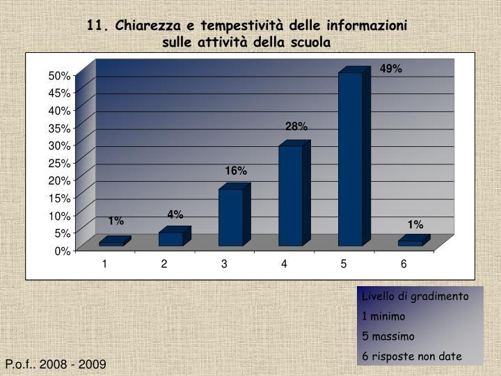 11. Chiarezza e tempestività delle informazioni