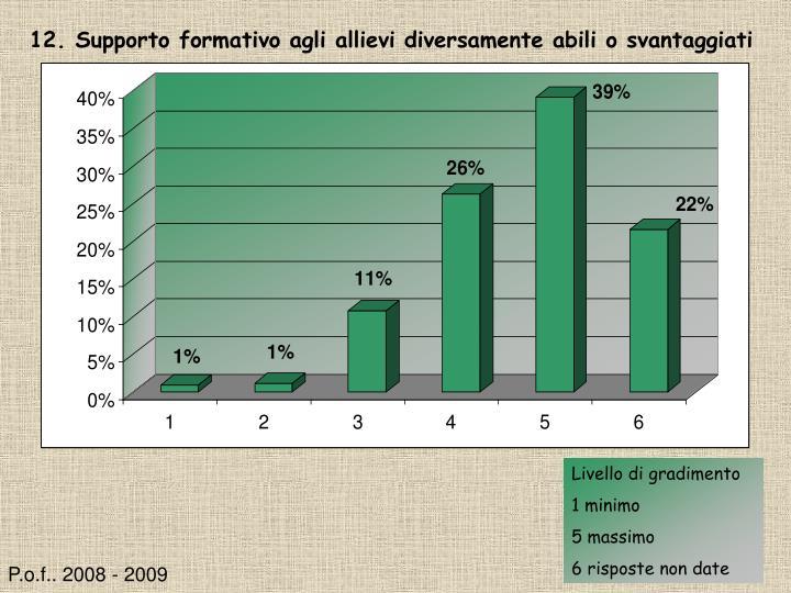 12. Supporto formativo agli allievi diversamente abili o svantaggiati