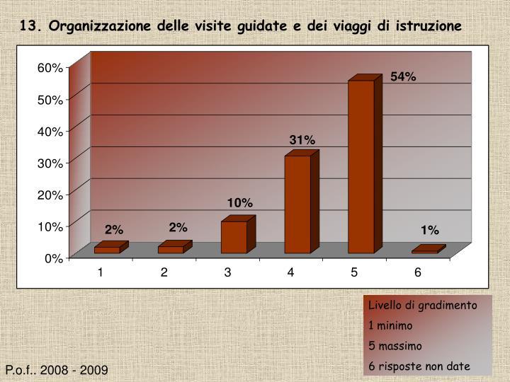 13. Organizzazione delle visite guidate e dei viaggi di istruzione
