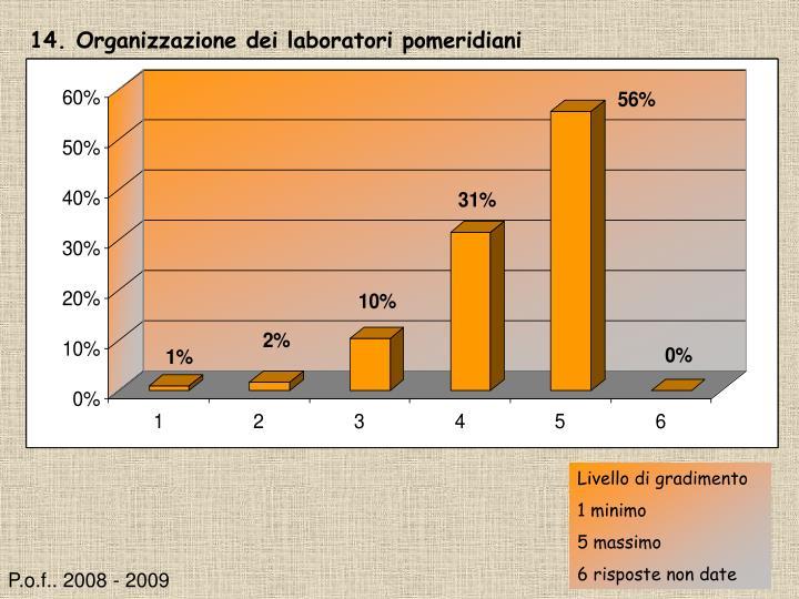 14. Organizzazione dei laboratori pomeridiani