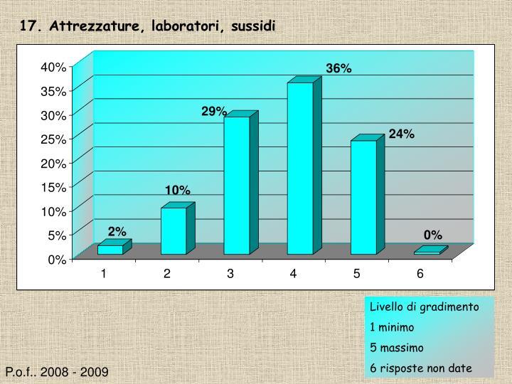 17. Attrezzature, laboratori, sussidi