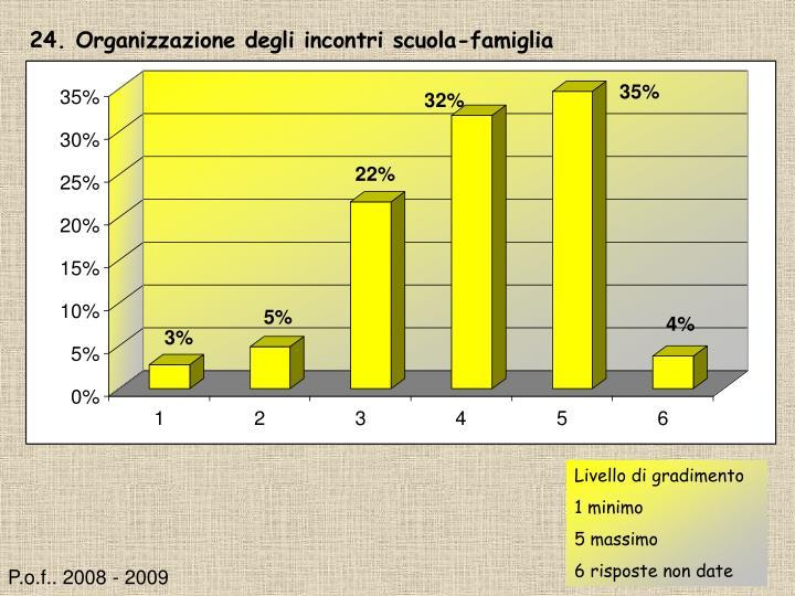 24. Organizzazione degli incontri scuola-famiglia