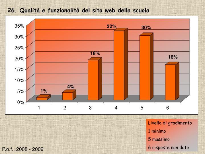 26. Qualità e funzionalità del sito web della scuola