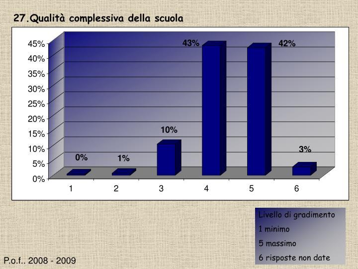 27.Qualità complessiva della scuola