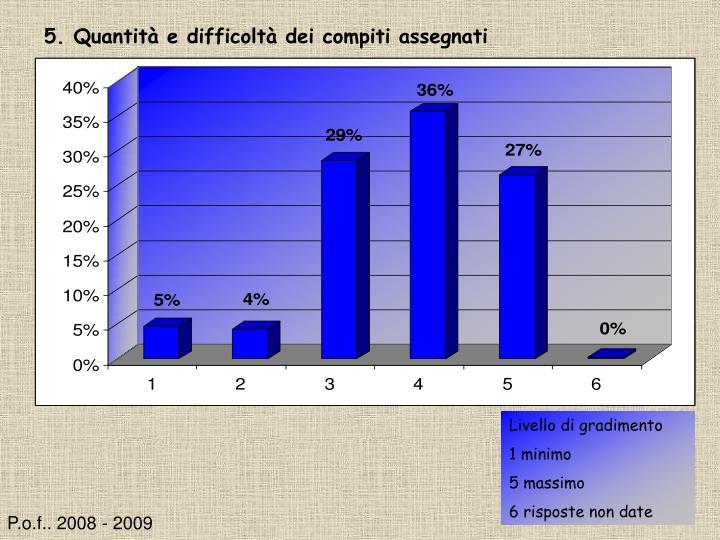 5. Quantità e difficoltà dei compiti assegnati