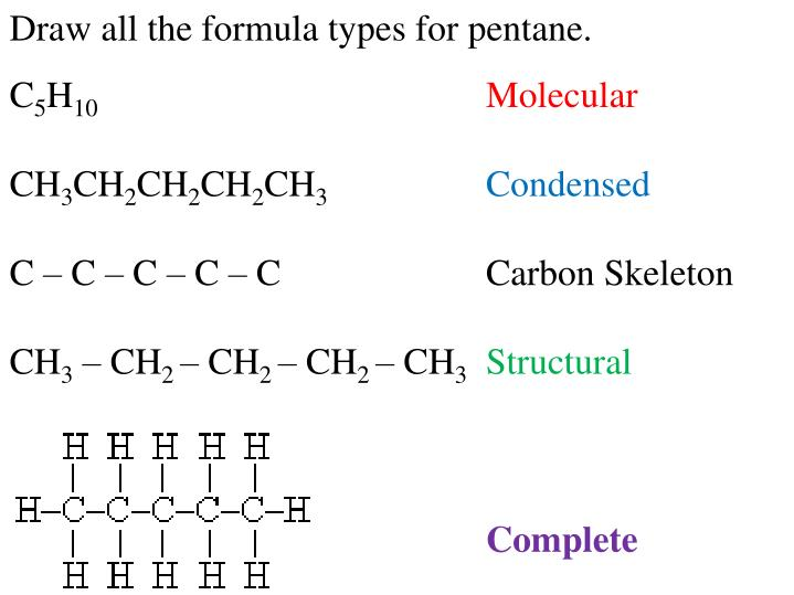 Draw all the formula types for pentane.