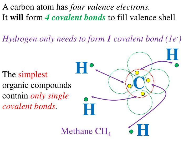 A carbon atom has
