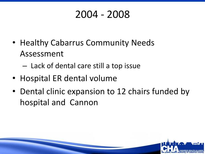 Healthy Cabarrus Community Needs  Assessment