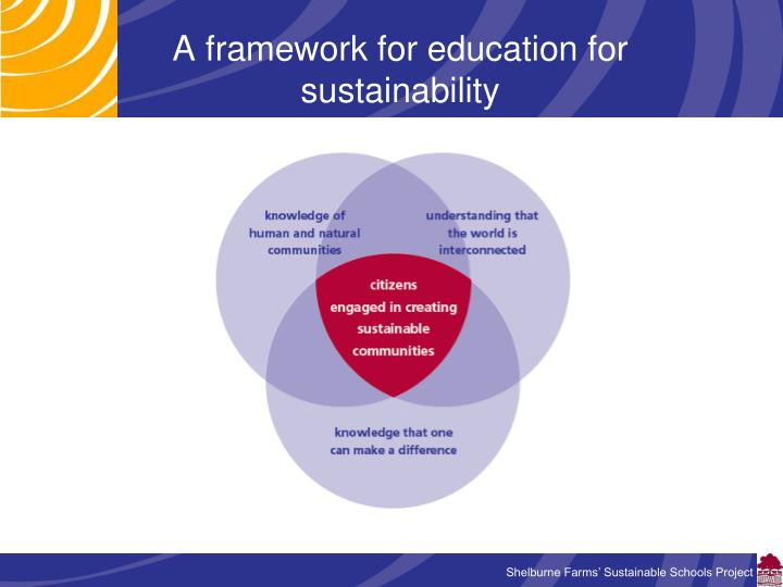 A framework for education for sustainability