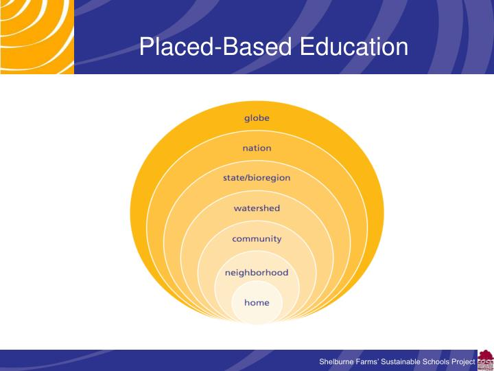 Placed-Based Education