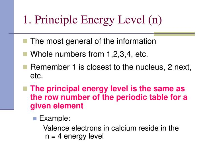 1. Principle Energy Level (n)