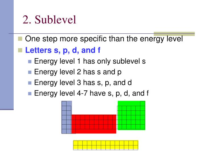 2. Sublevel