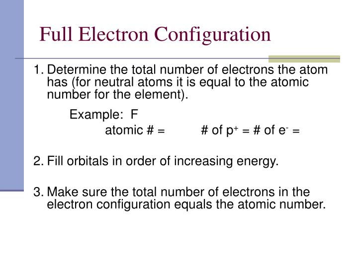 Full Electron Configuration