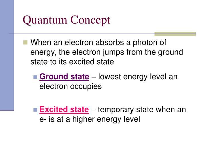 Quantum Concept