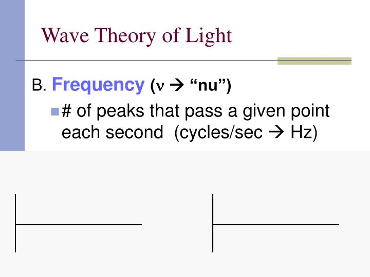 Wave Theory of Light