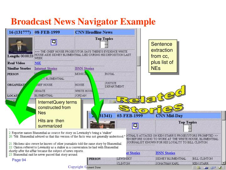 Broadcast News Navigator Example